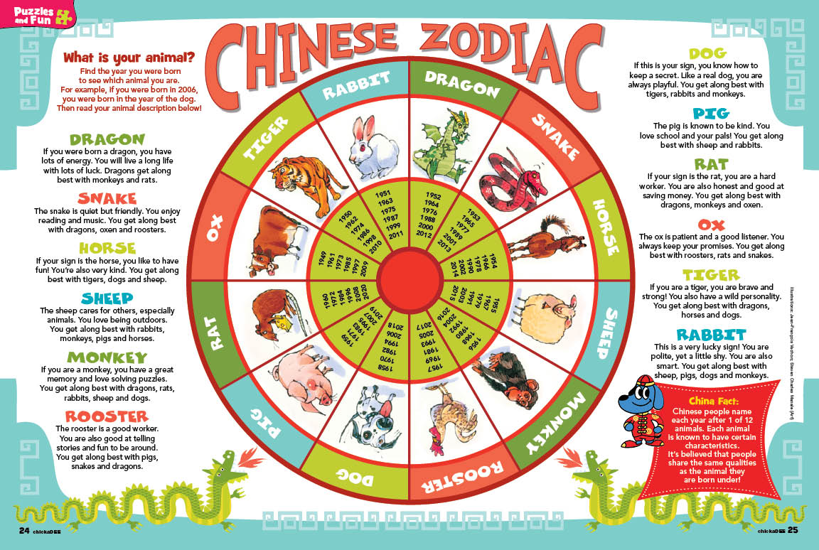 calendar chinese zodiac - Chinese New Year 2016 Animal